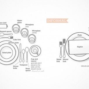 How to properly set a table (both formal and informal) broken down in a chart for all of us to follow. And deviate from if we're feeling it. Illustration by Adam Dachis on lifehacker.com.