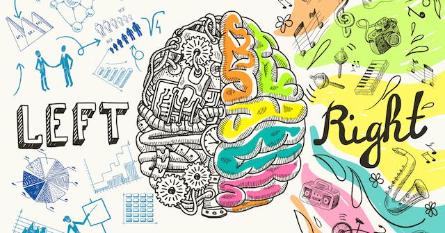 illustration from brainbalancecenters.com