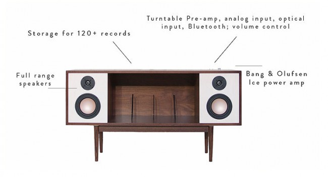 HiFi Console by Department